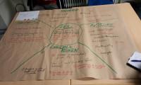 traffiq-workshop2-3